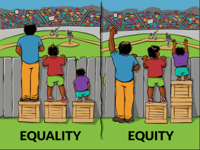 Image visually represents the difference between equality and equity