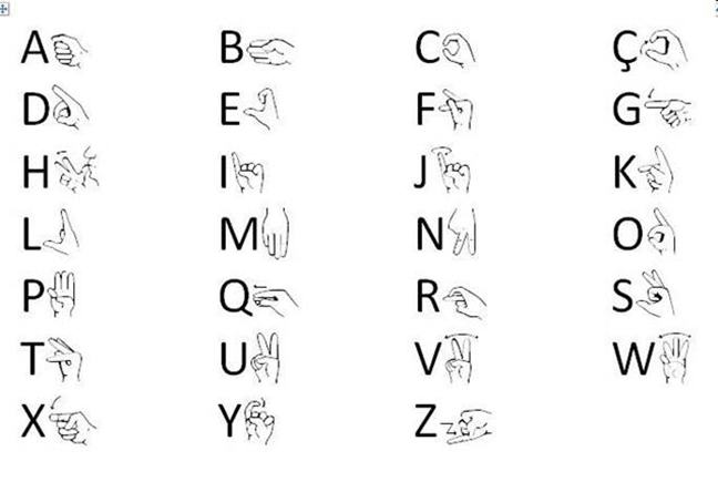 Catalan Sign Language (LSC) / Llengua de signes catalana (LSC) / Lengua de signos catalana (LSC)