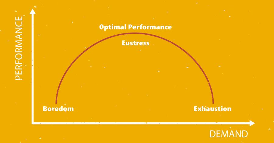 Performance-and-Demand curve.jpg