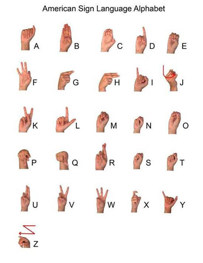 American Sign Language (ASL) / Llengua de signes americana (ASL) /Lengua de signos americana(ASL)