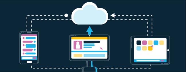image cloud computing