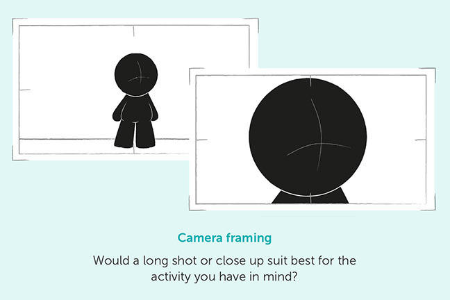 Camera framing - Would a long shot or close up suit best for the activity you have in mind?