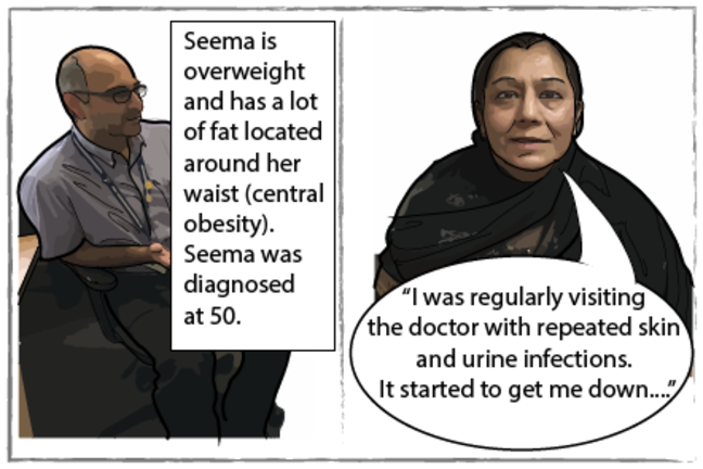 "Seema visiting her doctor. Seema says ""I was regularly visiting the doctor with repeated skin and urine infections. It started to get me down."" The caption reads: Seema is overweight and has a lot of fat located around her waist (central obesity). Seema was diagnosed at 50."
