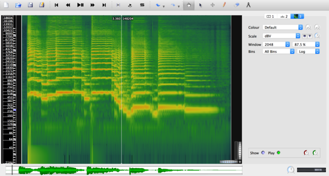 Spectrogram of saxophone melody