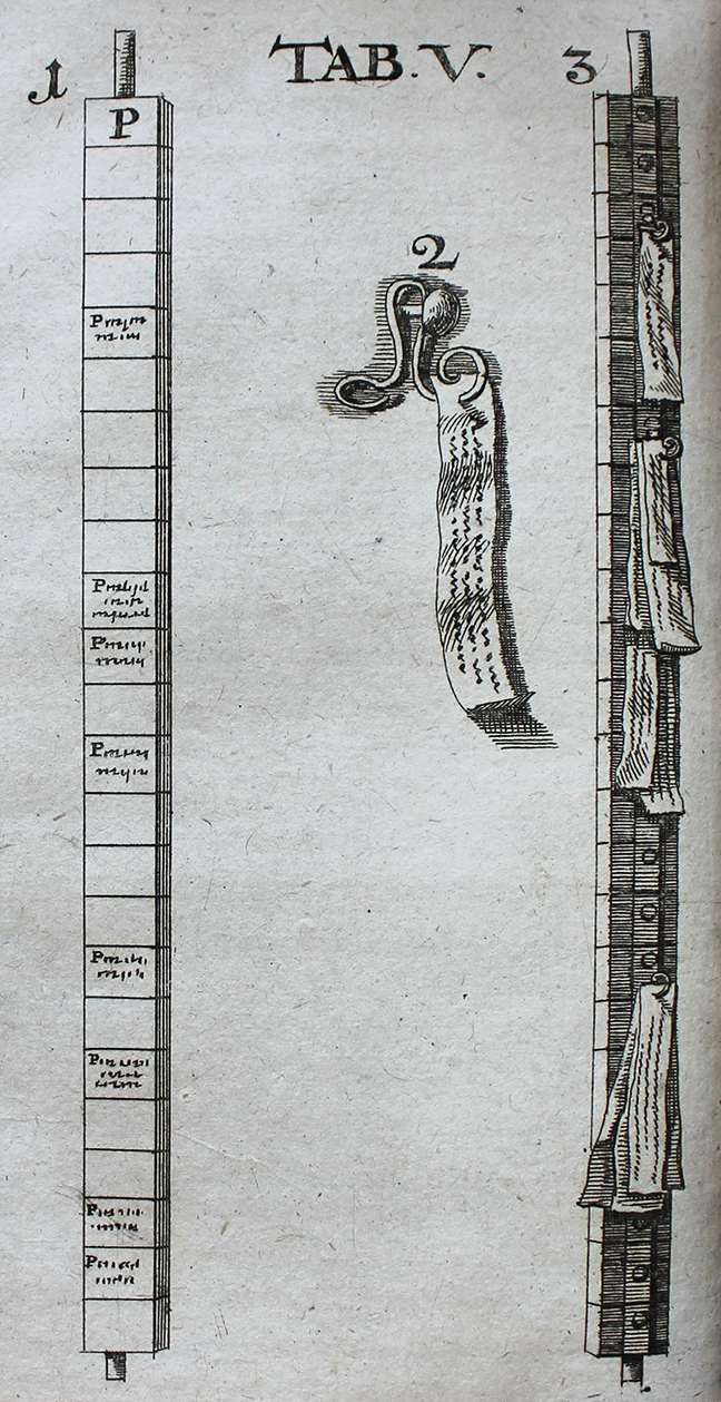 Fig 4. Slip of paper on hook, used in the note closet in Vincent Placcius, *De arte excerpendi* (Stockholm and Hamburg, 1689), Tab V. © The Trustees of the Edward Worth Library, Dublin