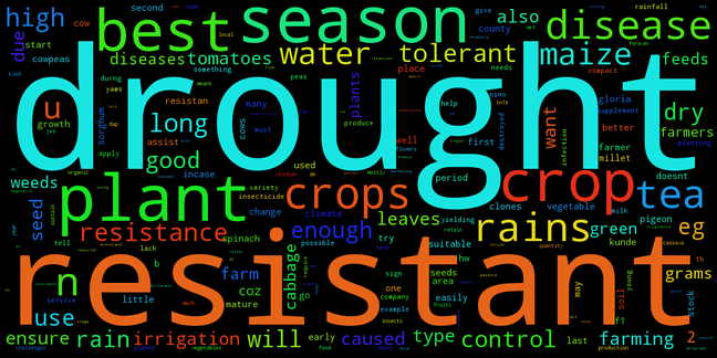 A word cloud which illustrated the most common topics from WeFarm. The largest words are drought and resistant