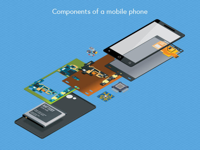 Exploded illustration of a mobile phone