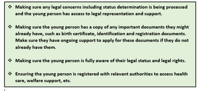 Rights and legal matters: This graphic is a list of points. 1 Making sure any legal concerns including status determination is being processed and the young person has access to legal representation and support. 2 Making sure the young person has a copy of any important documents they might already have, such as birth certificate, identification and registration documents. Make sure they have ongoing support to apply for these documents if they do not already have them. 3 Making sure the young person is fully aware of their legal status and legal rights. 4 Ensuring the young person is registered with relevant authorities to access health care, welfare support, etc