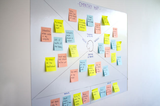 An empathy map with sticky notes on a whiteboard