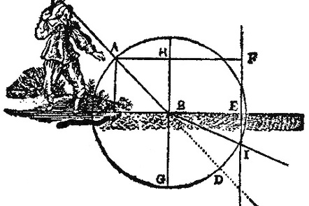 Illustration from Descartes *Dioptrique* (1637)