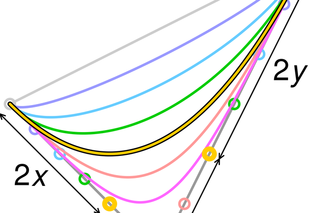 some Bezier curves