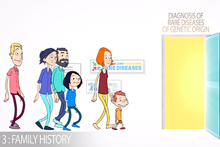 Capture from a video of the course introducing the family history step with 6 personages walking through the open door of the genetics consultation.