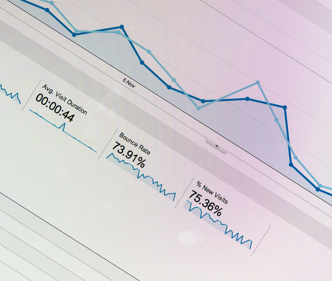 First Steps in Data Science with Google Analytics: Bridging Business to Technical Experts