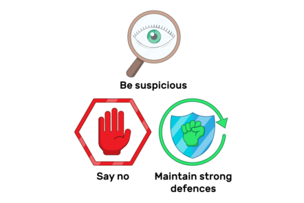 "Three security principles with icons representing them. ""Be suspicious"", ""Say no"", ""Maintain strong defences"". The latter is represented with a circling arrow."
