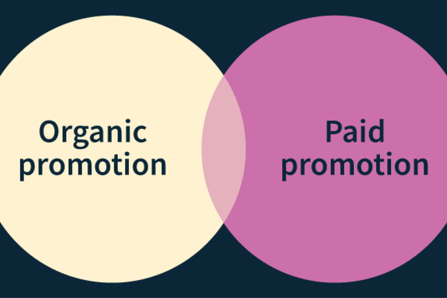 Venn diagram showing paid and organic promotion