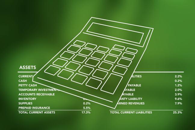 Image of a calculator and balance sheet