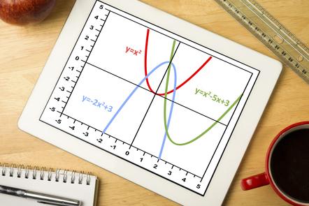 quadratic functions on an ipad