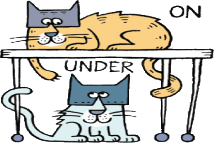 Illustration of two cats with a mask one is sitting on the table and the other sitting under the table. Text ON and UNDER