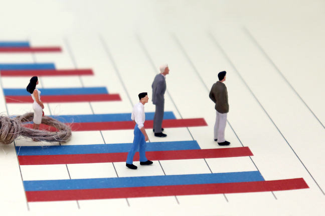 This images shows a graph that is horizontal, with three men and a woman walking on the bar lines. The three men are ahead and the women is a long way behind, with a noose around her feet.