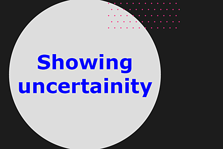 Showing uncertainty