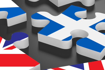 Towards Scottish Independence? Understanding the Referendum