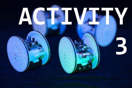 Multiple Eric robots with 'Activity 3' written over the top.