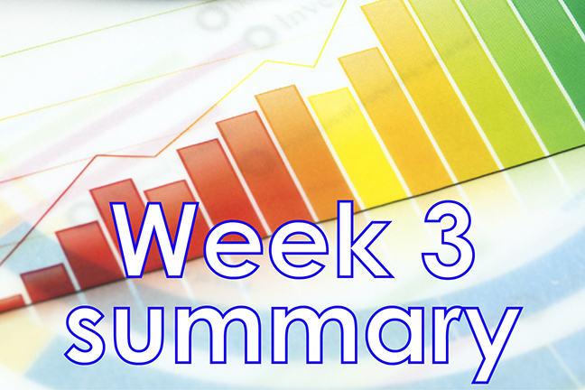 week 3 summary