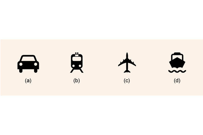 A set of icons, labelled from A to D, showing: (A) a car, (B) a train, (c) an aeroplane, and (d) a ship.
