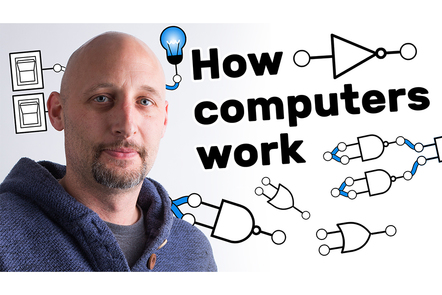 How computers work graphic