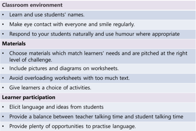 A table of motivational strategies covering classroom environment, materials and learner participation