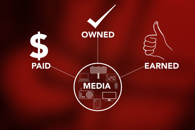 Paid, owned & earned media illustration