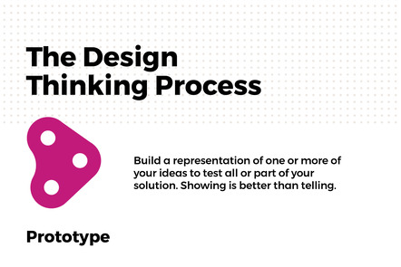 Prototyping is the fourth stage of the Design Thinking Process