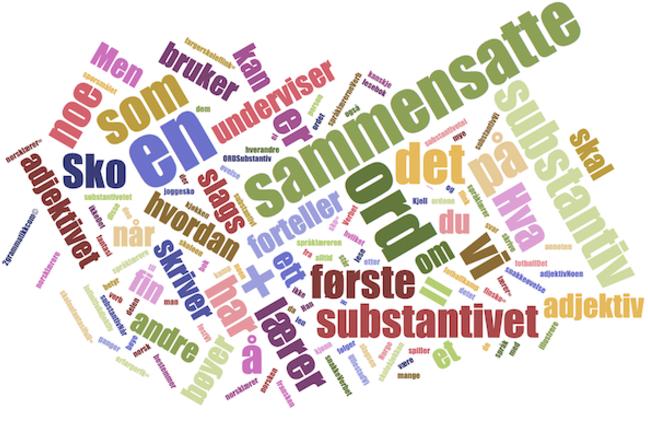 Compounds - Word Cloud