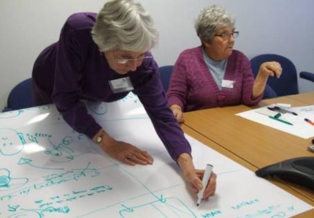Stakeholders designing an RLO