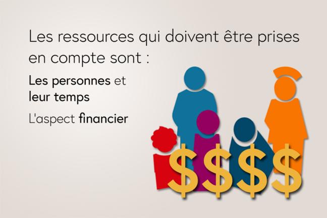 Les ressources qui doivent être prises en compte sont : les personnes et leur temps, ainsi que l'aspect financier