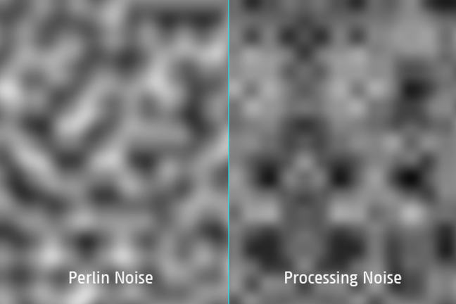 Graphic comparing Perlin noise and Processing noise
