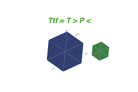 Example of composite flex notation and flexagon