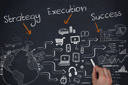 Chalk board drawing of a strategy plan, execution and success with graphs and icons.