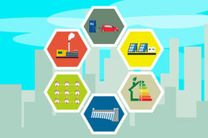 Energy Efficiency, Hydropower, Solar, Biogas, Hydrogen, Smart Grids