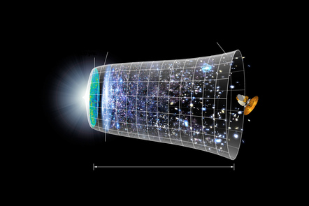 A diagram showing the emergence and rapid expansion of the universe following the Big Bang
