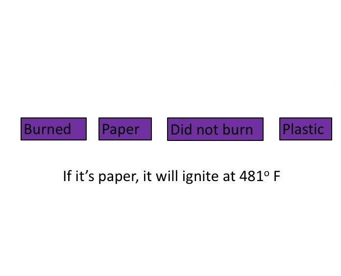 Four cards showing Burned Paper Did not burn and Plastic - the rule being If it's paper, it will ignite at481F