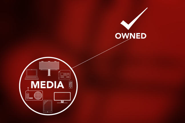 Owned Media Examples