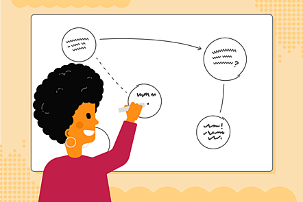 An illustration of a teacher making plans on a whiteboard connecting ideas]