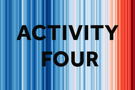 Activity four over climate stripes graphic. The blue changes to red indicating the temperature is getting hotter.