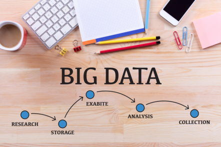 After we gather big amounts of data, the first step in Big Data handling is to store it.