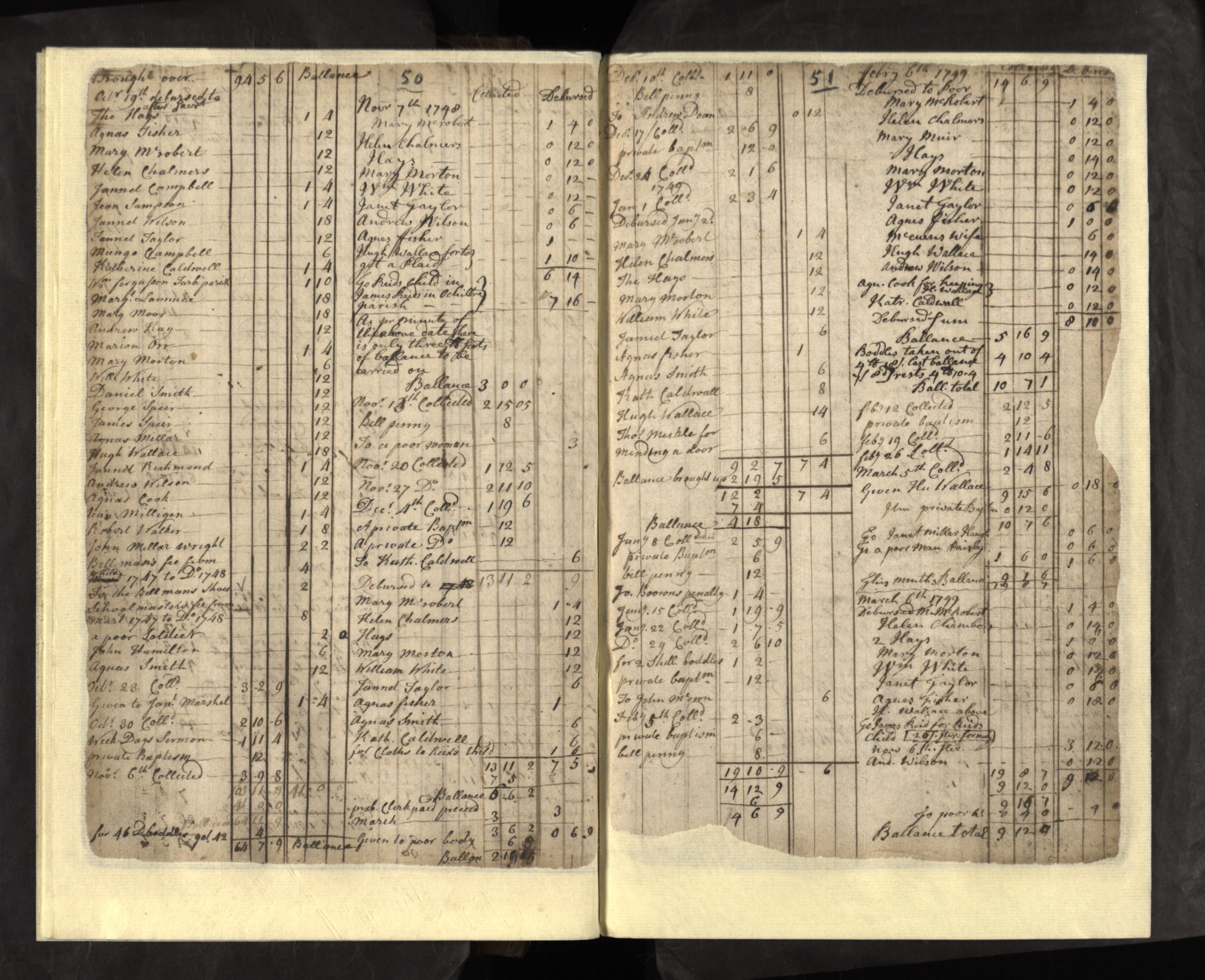 Extract from the accounts of Mauchline in 1749