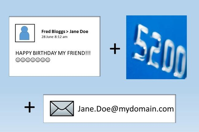 birthday plus email plus credit card