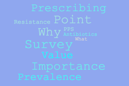 Blue square with word cloud: Prescribing, Resistance, Point Prevalence, Why, Value, Importance, PPS, Antibiotics, What