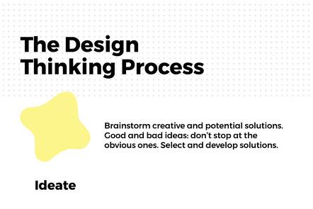 Design Thinking stage defined
