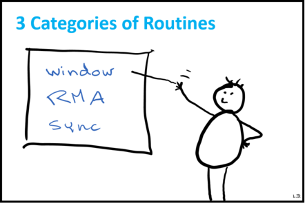 """This drawing shows a person in front of a whiteboard with """"Windows"""", """"RMA"""" and """"sync"""" written on it. The person has a pointer and is explaining something."""